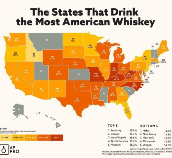 What States Drink Whiskey
